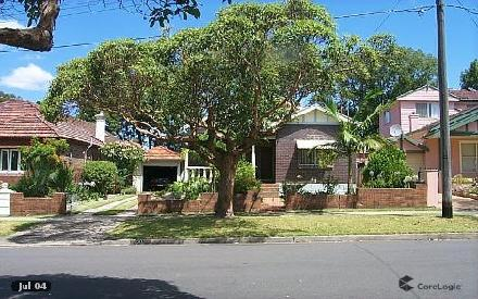Property Insights 50 Badgery Avenue Estimated Value