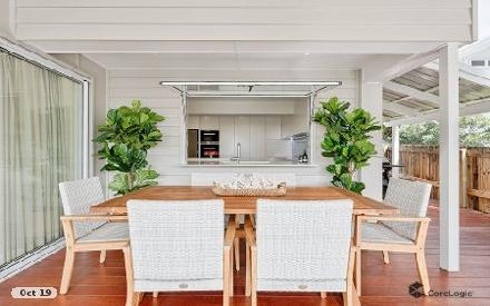 Property photo of 21 Victor Street Alexandra Headland QLD 4572